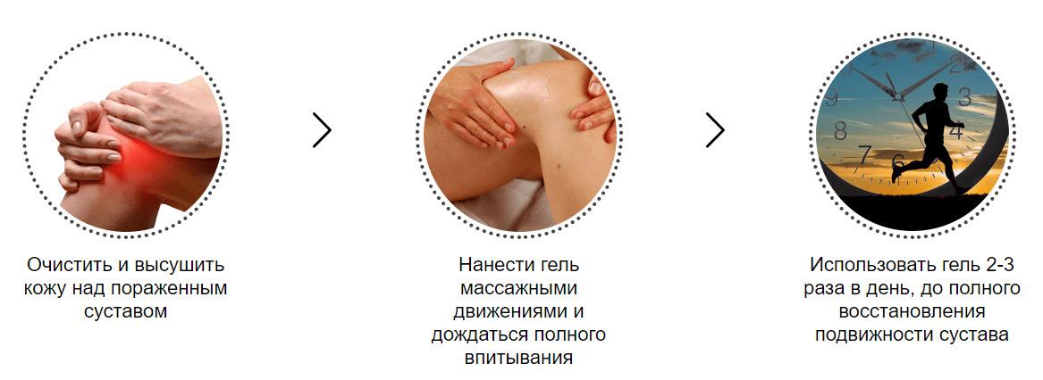 Способ применения Биотрин геля