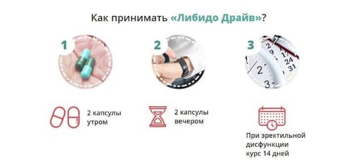 💊 ЛИБИДО ДРАЙВ для потенции – инструкция по применению, цена, отзывы, аналоги