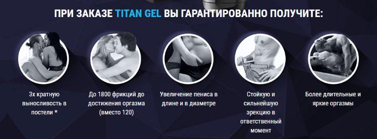? ТИТАН ГЕЛЬ (Titan Gel) для мужчин – реальные отзывы, купить в аптеке, цена, развод или нет