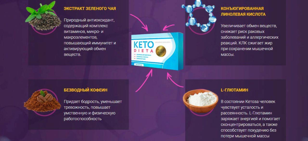 ? Кето-диета – уникальные капсулы для похудения или новый развод